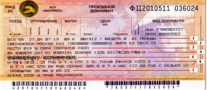 Билеты на самолет до ларнаки цена